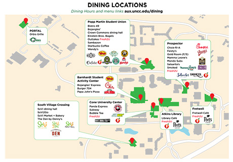 Dining Auxiliary Services Unc Charlotte